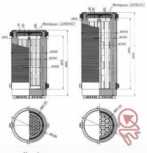 Контейнеры с корпусом из высокопрочного чугуна с шаровидным графитом