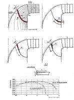 Схема  модернизации  лопастей