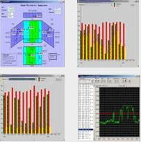 Система мониторинга состояния барабанов котлов при нестационарных режимах работы